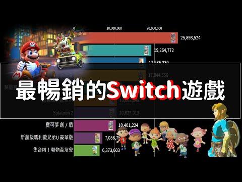 最暢銷Switch遊戲銷量成長圖