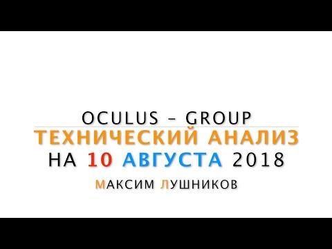 Технический обзор рынка Форекс на 10.08.2018 от Максима Лушникова