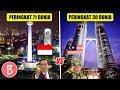 Yang Mana Lebih Maju! Perbandingan Pembangunan Infrastruktur Indonesia Dan Malaysia
