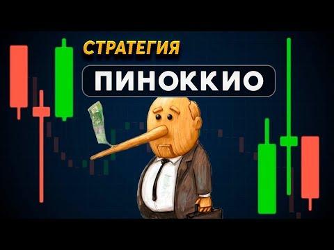 Советника бинарных опционов