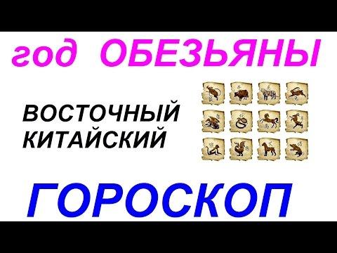 Гороскоп на совместимость водолей женщина и рыба мужчина совместимость
