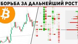 Биткоин - Конфликт Китов или Борьба за Рост? + кластерный анализ