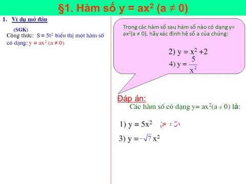 Đại số 9 - Bài: Hàm số y = ax2 ( a khác 0)