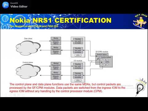 Nokia NRS1 Certification ( Nokia Routing Specialist_Video 1 ...