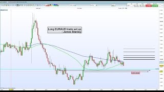 EUR/AUD 2017 trade idea: long EUR/AUD