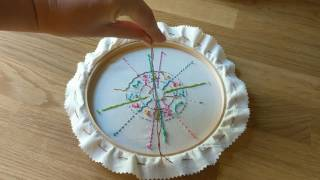 How To Finish & Frame Embroidery In A Hoop