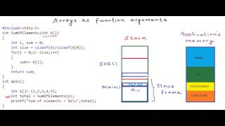 Download Youtube: Arrays as function arguments