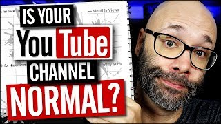 YouTube Tips - What to Expect as a YouTube Content Creator