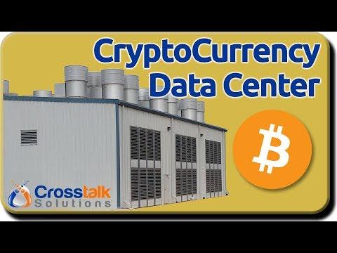 A kriptók piaci részesedése
