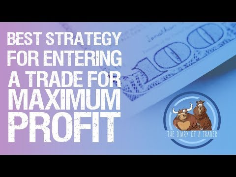 Market Entry Strategy — Best Time of Day to Trade Forex
