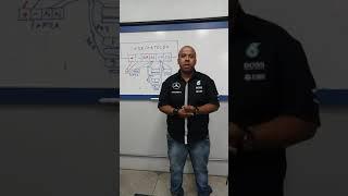 Depoimento de Aluno - Curso de Segurança Eletrônica  - CFTV (INTENSIVO)