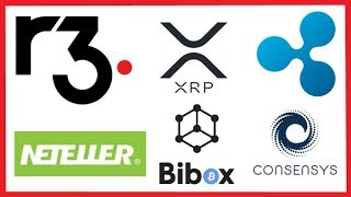 R3 Corda Settler To Use XRP - NETELLER & Bibox XRP - ConsenSys Labs Ethereum - Mediterranean Seven