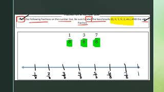 Module 5 ordering fractions on a numberline