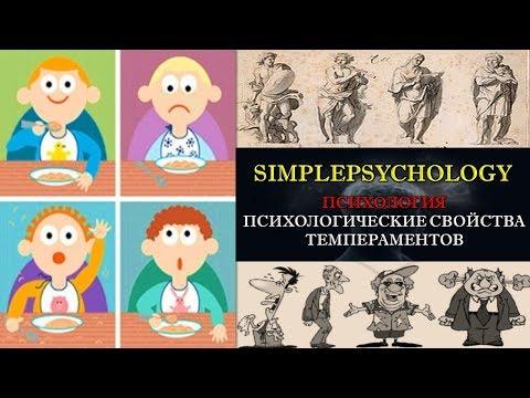 Психология. Психологические характеристики темпераментов.