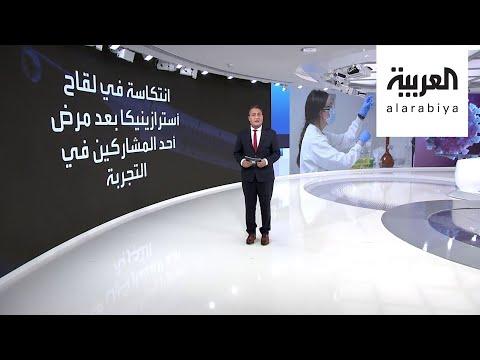 العرب اليوم - شاهد: انتكاسة في تجارب أبرز لقاحات فيروس كورونا البريطاني