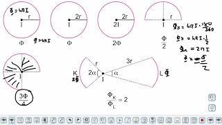 Eğitim Vadisi 10.Sınıf Fizik 14.Föy Optik Konu Anlatım Videoları