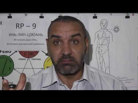 Школы здоровья артериальная гипертония