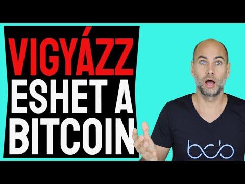 Bitcoin market watch live