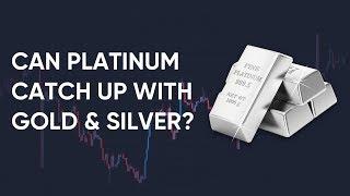 Platinum Price Analysis Ending 2019!