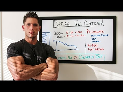 The TRUTH About Fat Loss Plateaus and How To Break Them