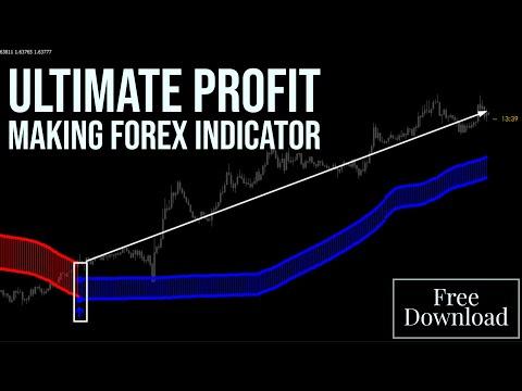 Kaip analizuoti akcijų pasirinkimo sandorius