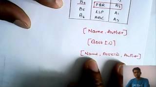 Super Key, Candidate Key and Primary Key | Database Management System
