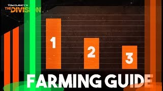 Top 5 FARMING Methods - Get THE HOUSE and CLASSIFIED GEAR Efficiently