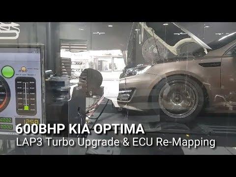 Lap-3 - новый тренд смотреть онлайн на сайте Trendovi ru
