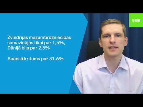 Interneta fonda ieņēmumi