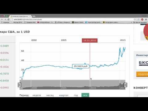 Как купить опционы сбербанк