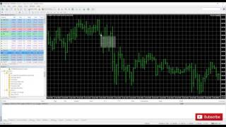 Technical Analysis Training - FXPRIMUS