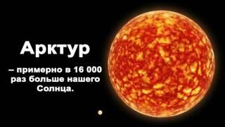 А вы знали? О нашей планете,о нашей солнечной системе.