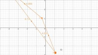 Desmos - Triangle Demo