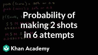Probability Of Making 2 Shots In 6 Attempts