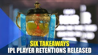 Six takeaways from the IPL retentions list   Indian Premier League