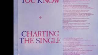 Marillion - Charting The Single