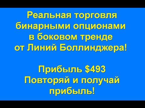 Валютные опционы на наличную валюту