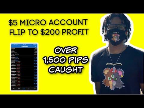 Hogyan keresnek pénzt a bináris opciós kereskedők