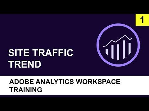 Adobe Analytics Workspace Tutorial 2018. Part 1 - YouTube