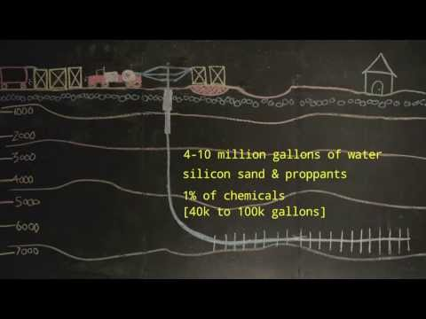 Triple Divide - What is Fracking?