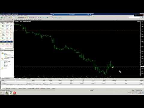 Сигнальные свечи в торговой бирже