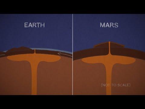 How Mars Got Such Enormous Mountains (Not A Euphemism)