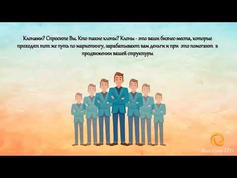Презентация маркетинга программы СВОЙ ДОМ