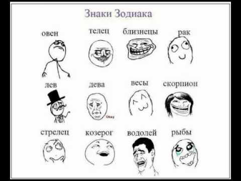 Почки по астрологии