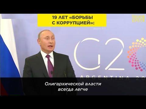 Олигархическая власть Путина и 19 лет «борьбы» с коррупцией