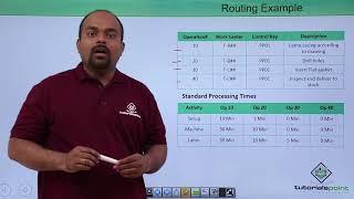 SAP PP - Routing