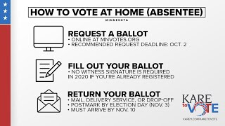 How to 'Vote from Home' in Minnesota in the 2020 election