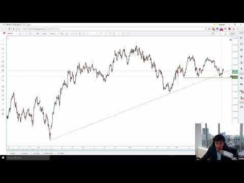 InstaForex Analytics: Daily Video Technical Analysis | 4th January 2018