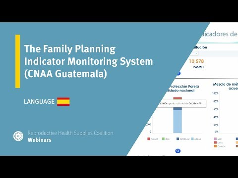 The Family Planning Indicator Monitoring System (CNAA Guatemala)