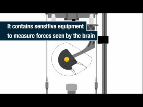 Test Sharp Helmets [www.reseteados.com]
